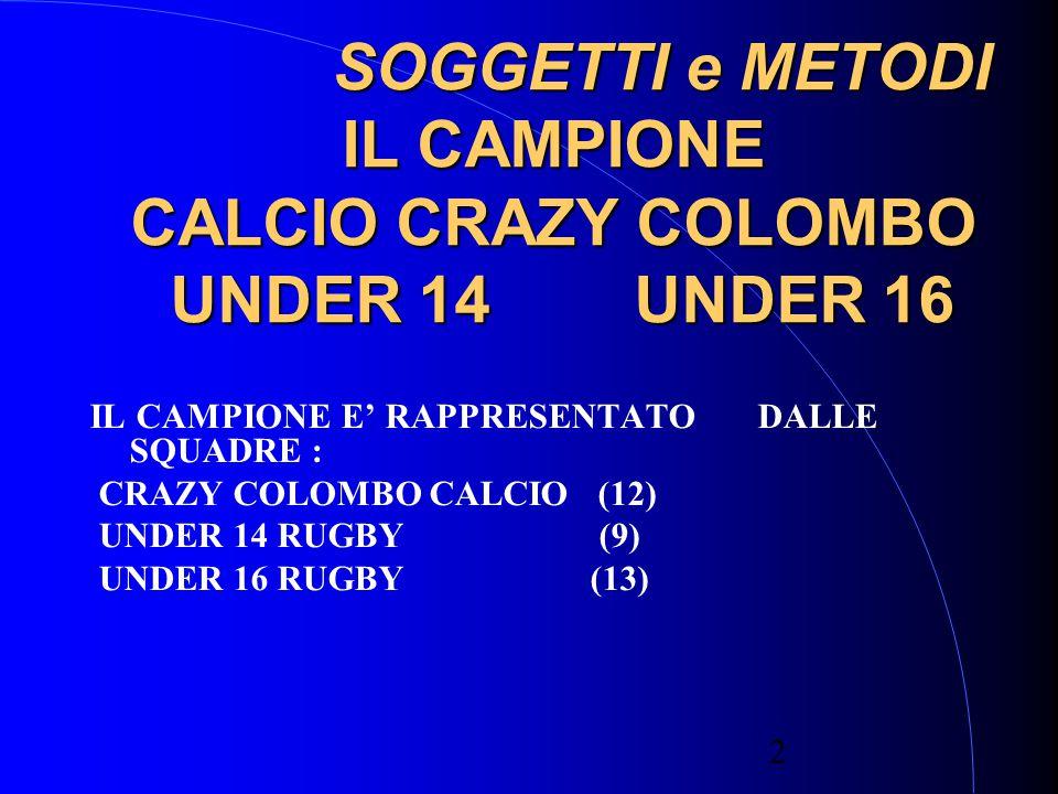 SOGGETTI e METODI IL CAMPIONE CALCIO CRAZY COLOMBO UNDER 14 UNDER 16