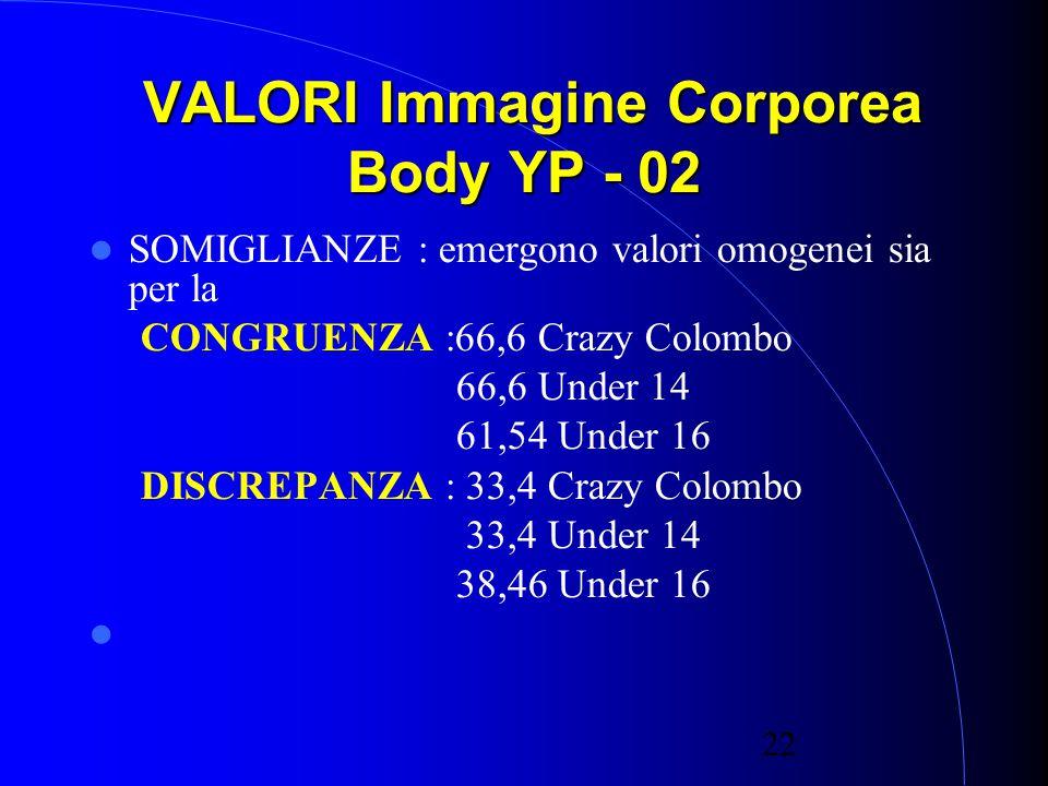 VALORI Immagine Corporea Body YP - 02