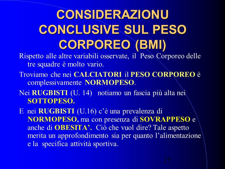 CONSIDERAZIONU CONCLUSIVE SUL PESO CORPOREO (BMI)