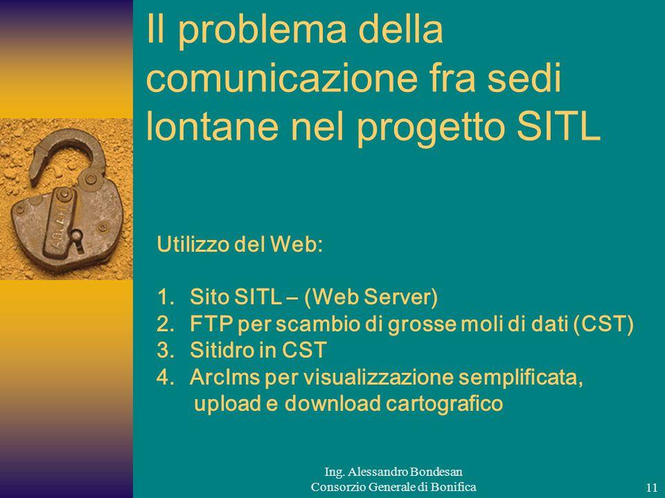 Il problema della comunicazione fra sedi lontane nel progetto SITL