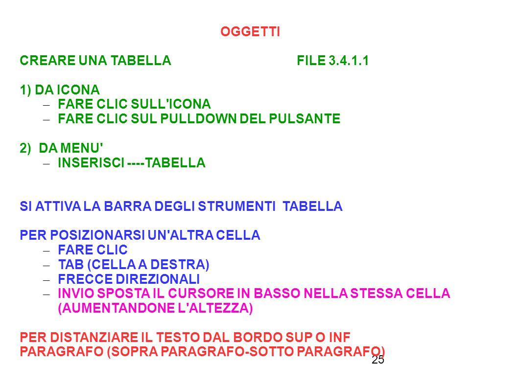 OGGETTI CREARE UNA TABELLA FILE 3.4.1.1. 1) DA ICONA. FARE CLIC SULL ICONA. FARE CLIC SUL PULLDOWN DEL PULSANTE.