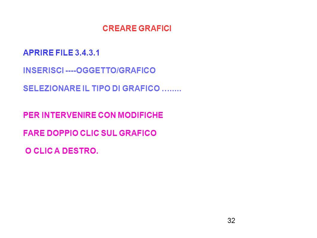 CREARE GRAFICI APRIRE FILE 3.4.3.1. INSERISCI ----OGGETTO/GRAFICO. SELEZIONARE IL TIPO DI GRAFICO ….....