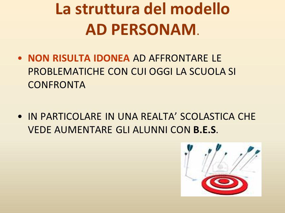 La struttura del modello AD PERSONAM.