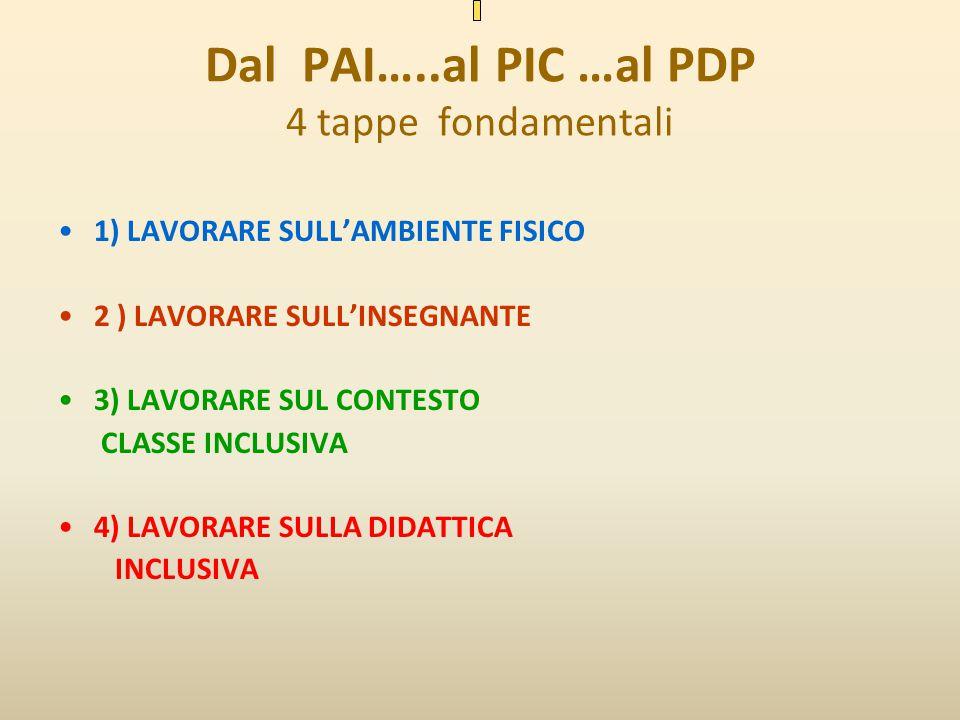 Dal PAI…..al PIC …al PDP 4 tappe fondamentali