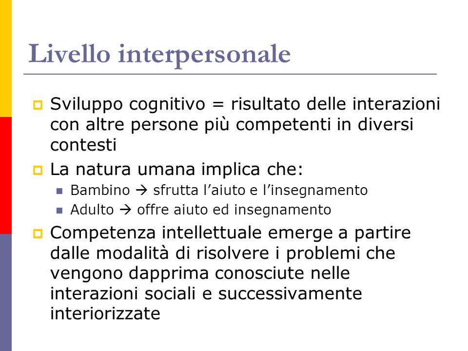 Livello interpersonale