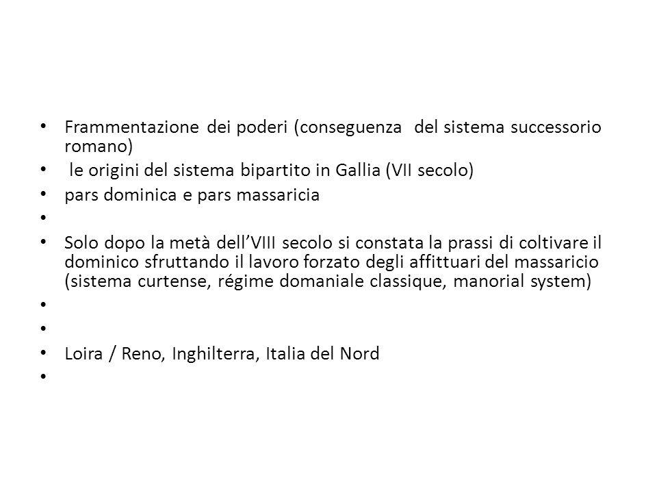 Frammentazione dei poderi (conseguenza del sistema successorio romano)
