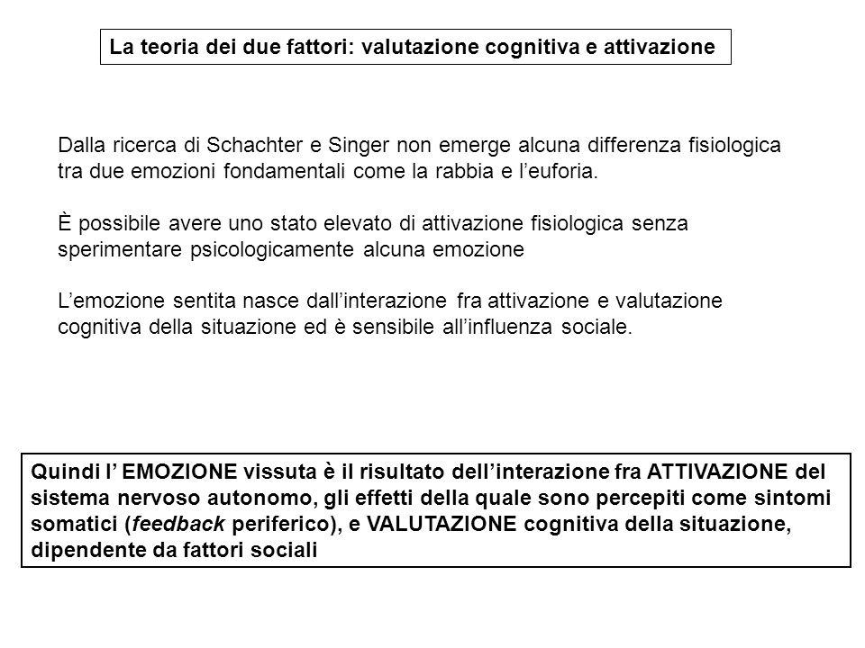 La teoria dei due fattori: valutazione cognitiva e attivazione