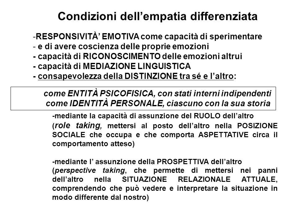 Condizioni dell'empatia differenziata