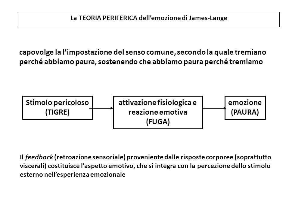 attivazione fisiologica e reazione emotiva (FUGA)