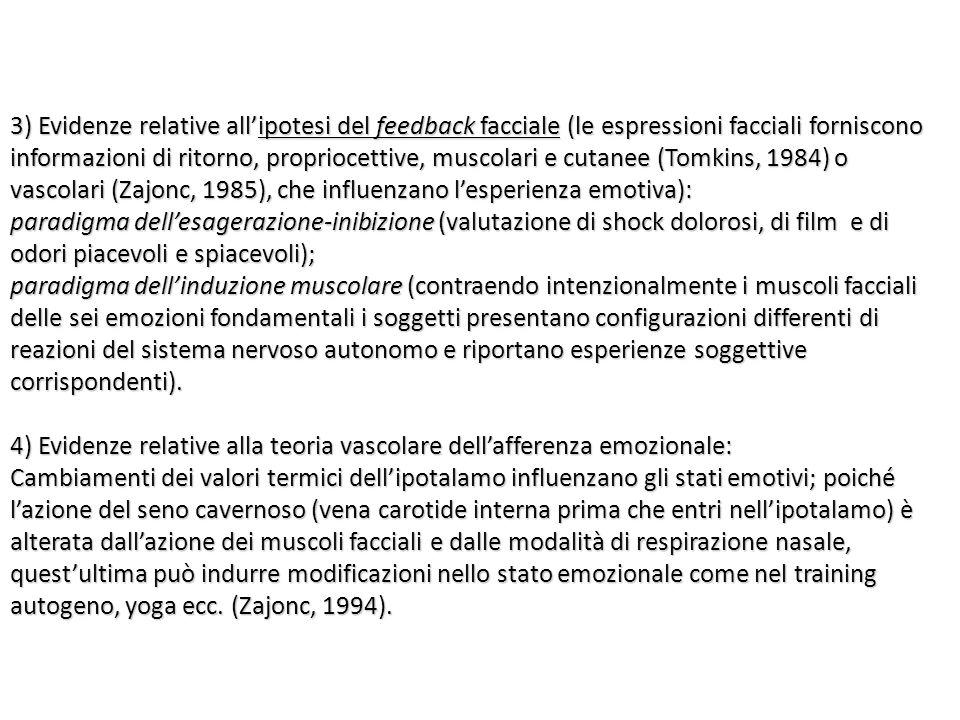 3) Evidenze relative all'ipotesi del feedback facciale (le espressioni facciali forniscono informazioni di ritorno, propriocettive, muscolari e cutanee (Tomkins, 1984) o vascolari (Zajonc, 1985), che influenzano l'esperienza emotiva):
