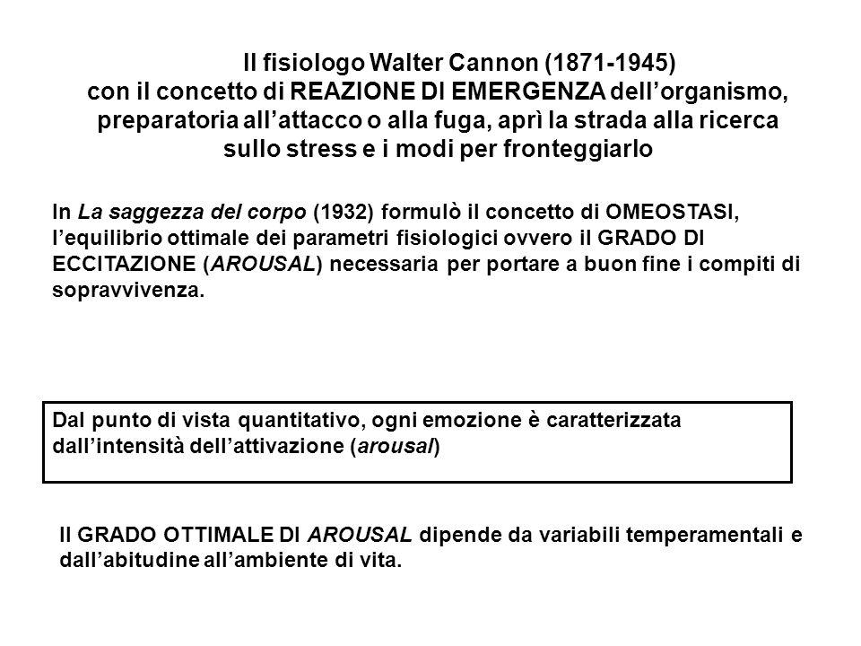 ll fisiologo Walter Cannon (1871-1945)
