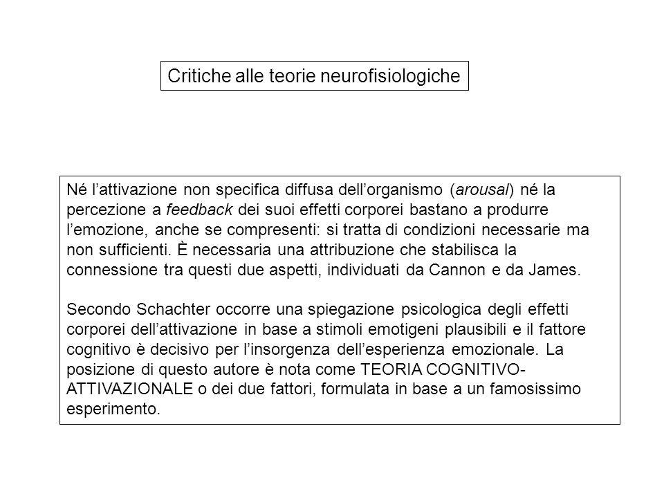 Critiche alle teorie neurofisiologiche