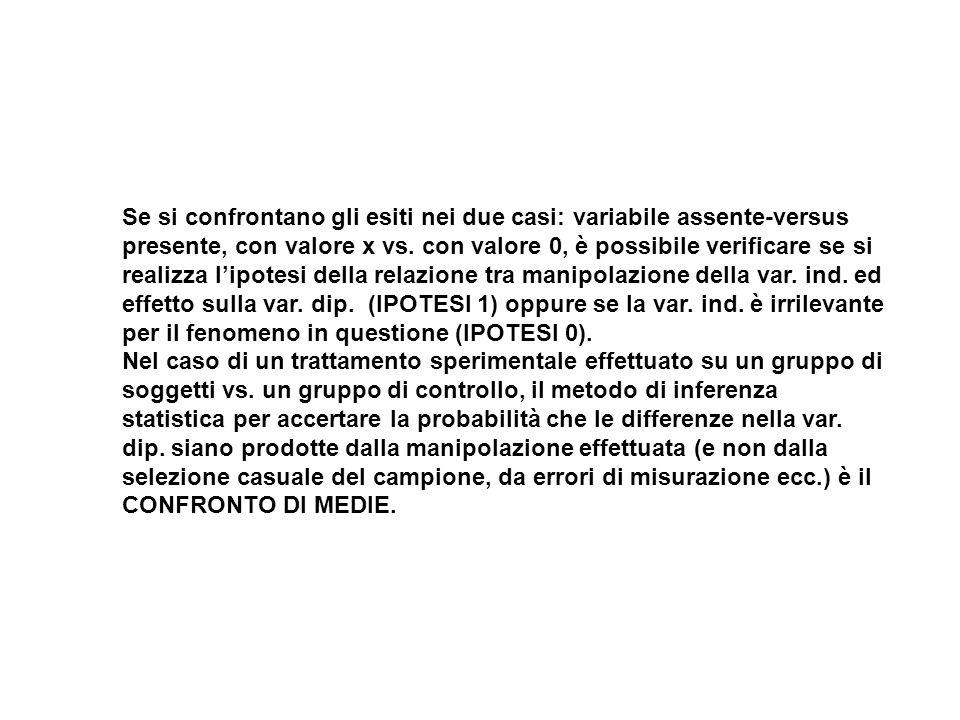 Se si confrontano gli esiti nei due casi: variabile assente-versus presente, con valore x vs. con valore 0, è possibile verificare se si realizza l'ipotesi della relazione tra manipolazione della var. ind. ed effetto sulla var. dip. (IPOTESI 1) oppure se la var. ind. è irrilevante per il fenomeno in questione (IPOTESI 0).