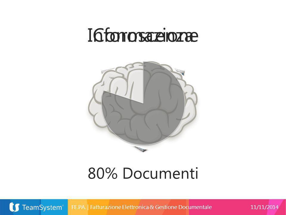 Informazione Conoscenza 80% Documenti