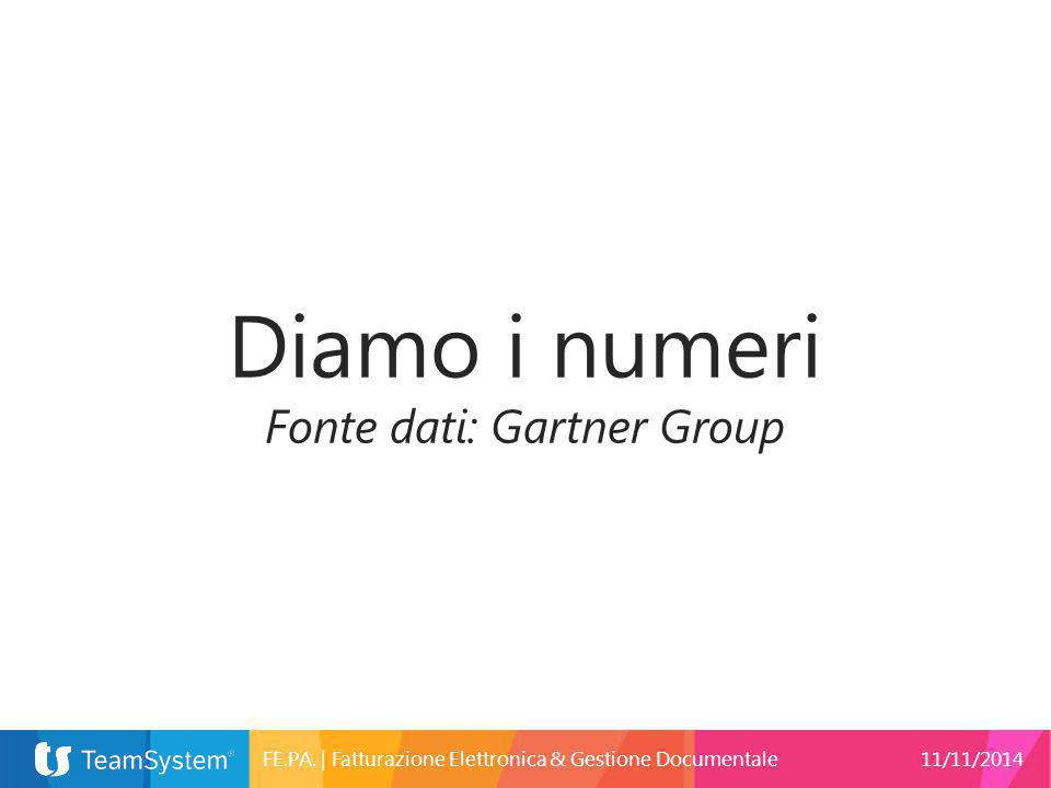 Fonte dati: Gartner Group