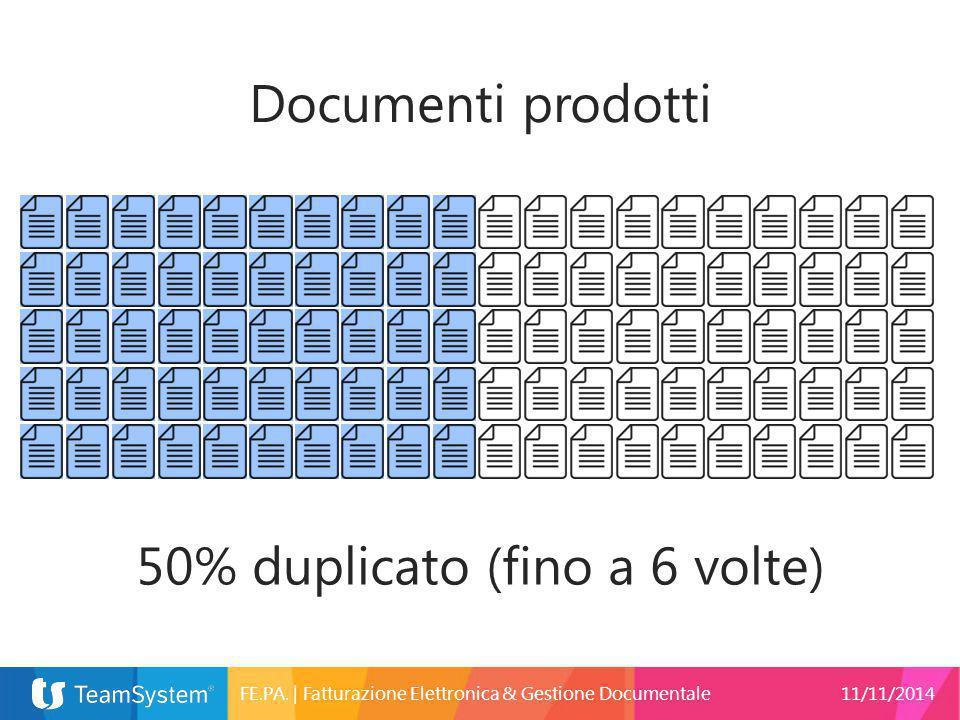 50% duplicato (fino a 6 volte)