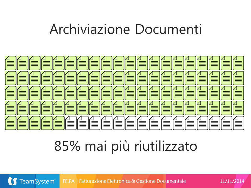 Archiviazione Documenti