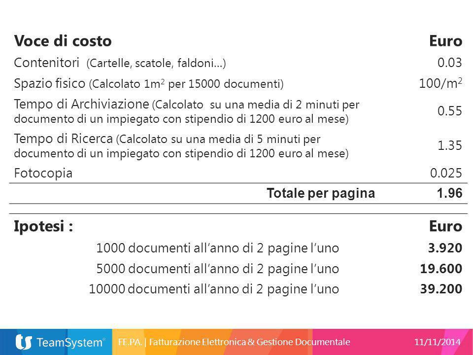 Voce di costo Euro Ipotesi : Euro