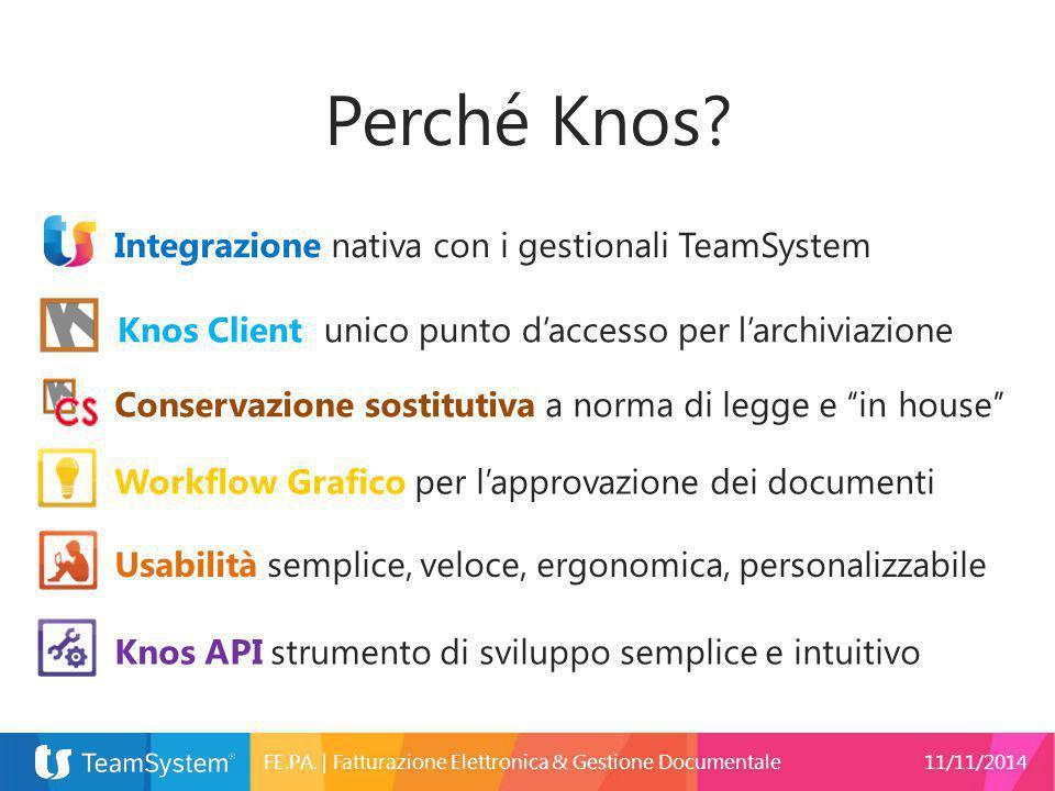 Perché Knos Integrazione nativa con i gestionali TeamSystem