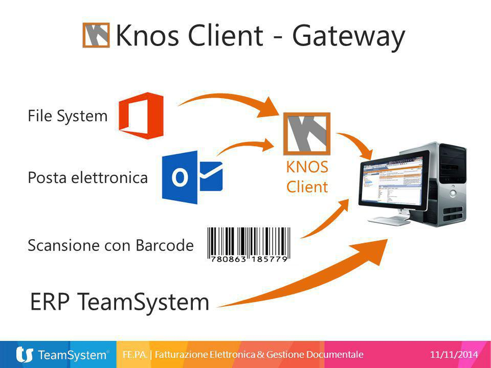 Knos Client - Gateway ERP TeamSystem File System KNOS Client