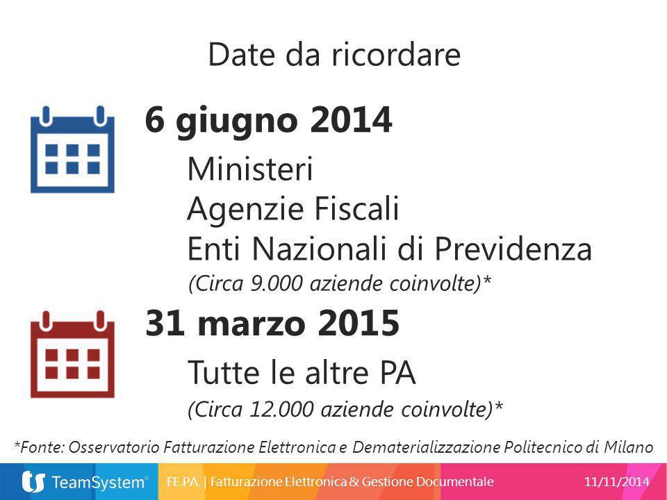 6 giugno 2014 31 marzo 2015 Date da ricordare Ministeri