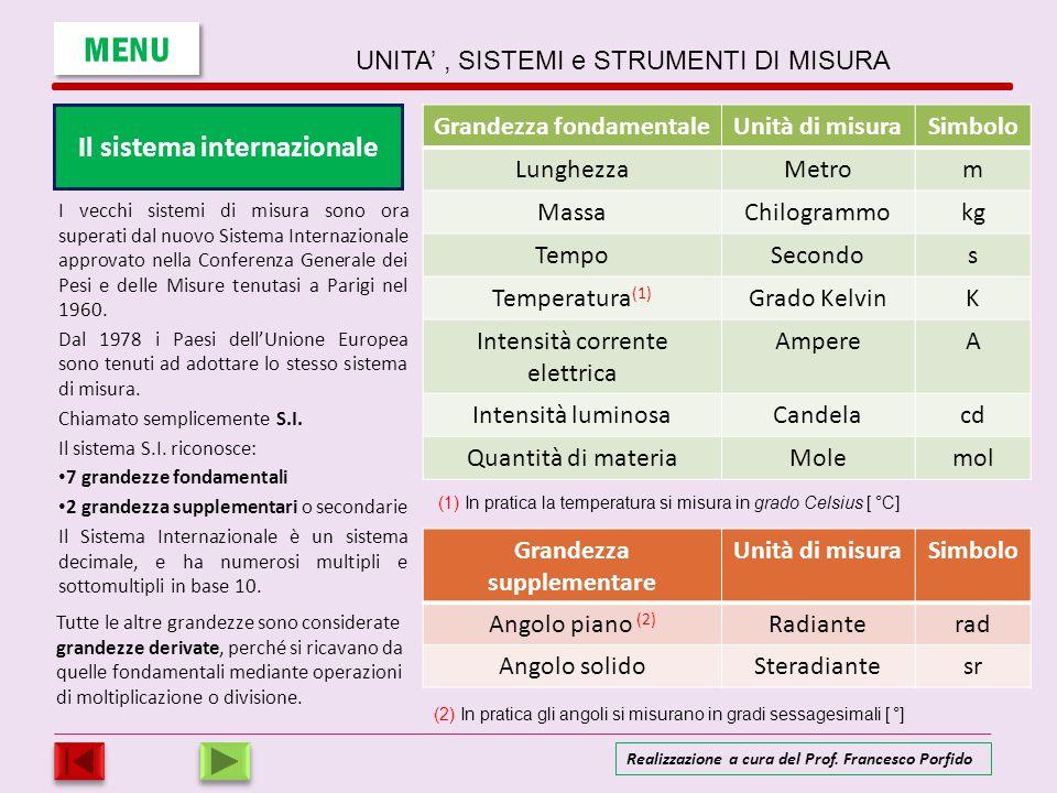 MENU Il sistema internazionale UNITA' , SISTEMI e STRUMENTI DI MISURA