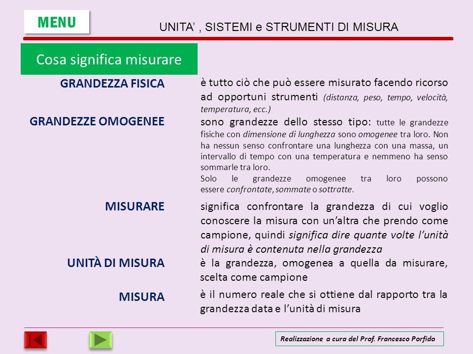 GRANDEZZA FISICA GRANDEZZE OMOGENEE MISURARE UNITÀ DI MISURA MISURA