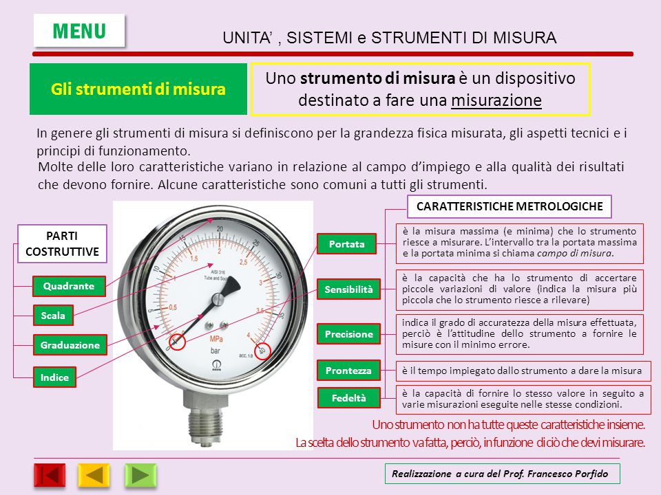 Gli strumenti di misura