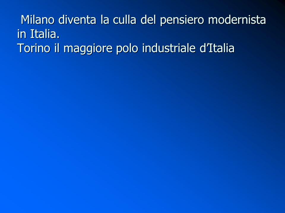 Milano diventa la culla del pensiero modernista in Italia