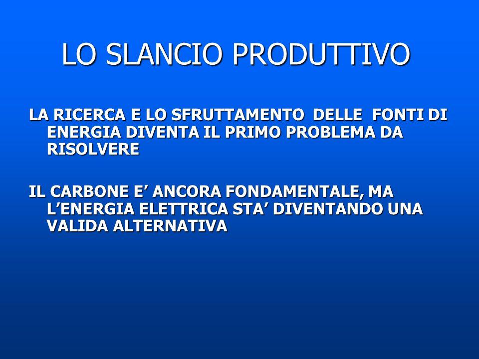 LO SLANCIO PRODUTTIVO LA RICERCA E LO SFRUTTAMENTO DELLE FONTI DI ENERGIA DIVENTA IL PRIMO PROBLEMA DA RISOLVERE.