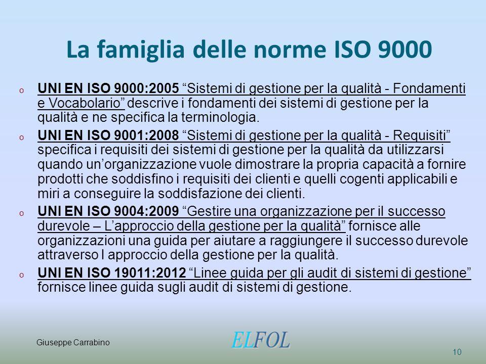 La famiglia delle norme ISO 9000
