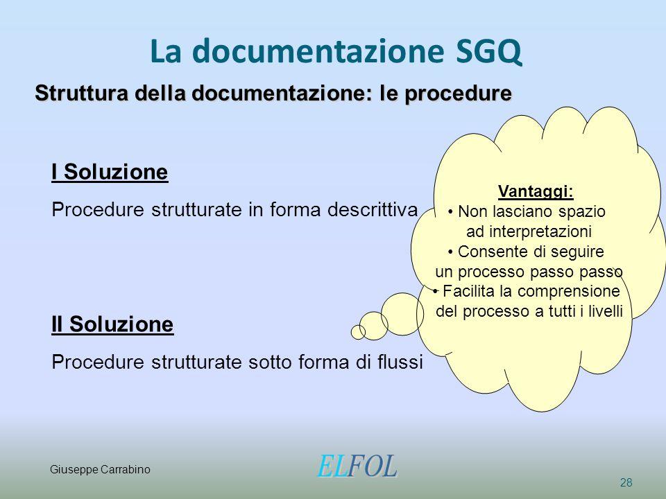 La documentazione SGQ Struttura della documentazione: le procedure