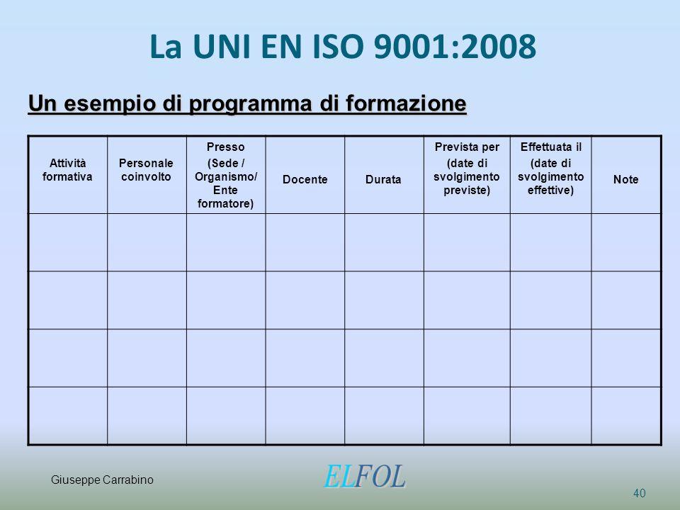 La UNI EN ISO 9001:2008 Un esempio di programma di formazione