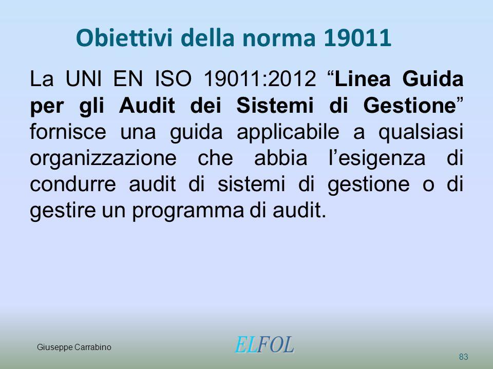 Obiettivi della norma 19011