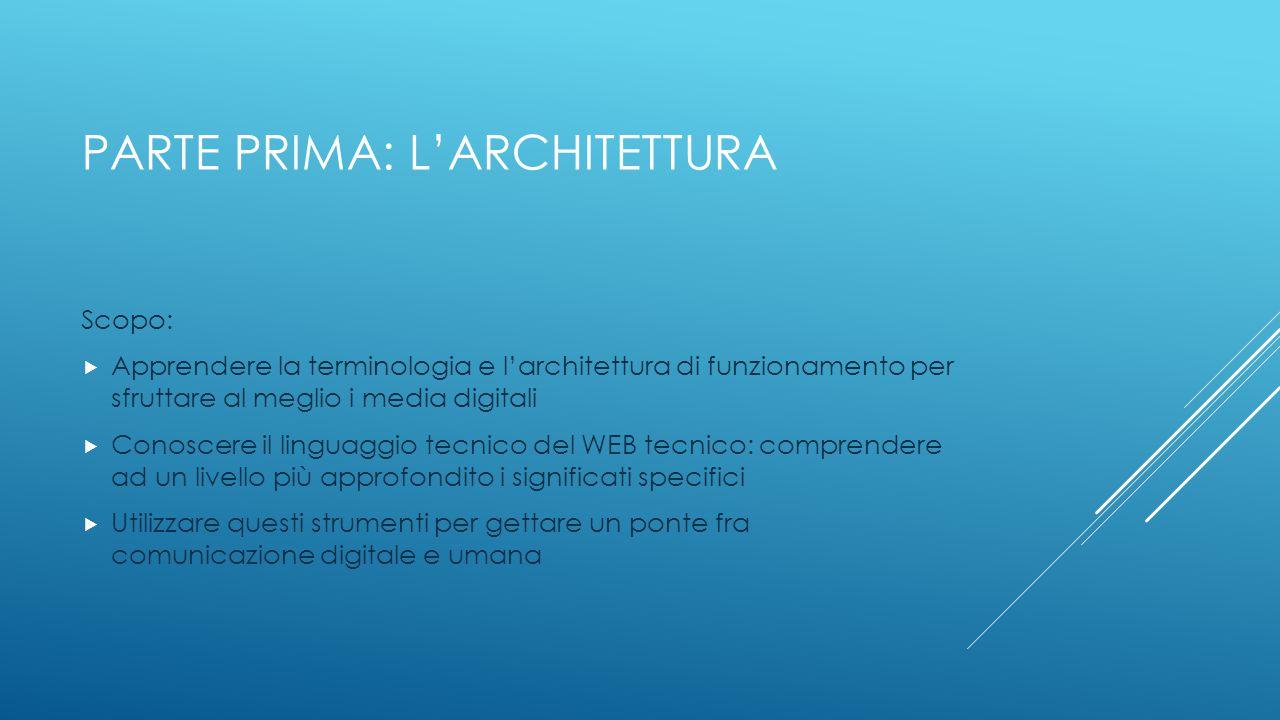 Parte Prima: L'Architettura
