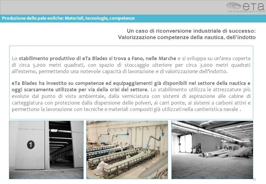 Produzione delle pale eoliche: Materiali, tecnologie, competenze