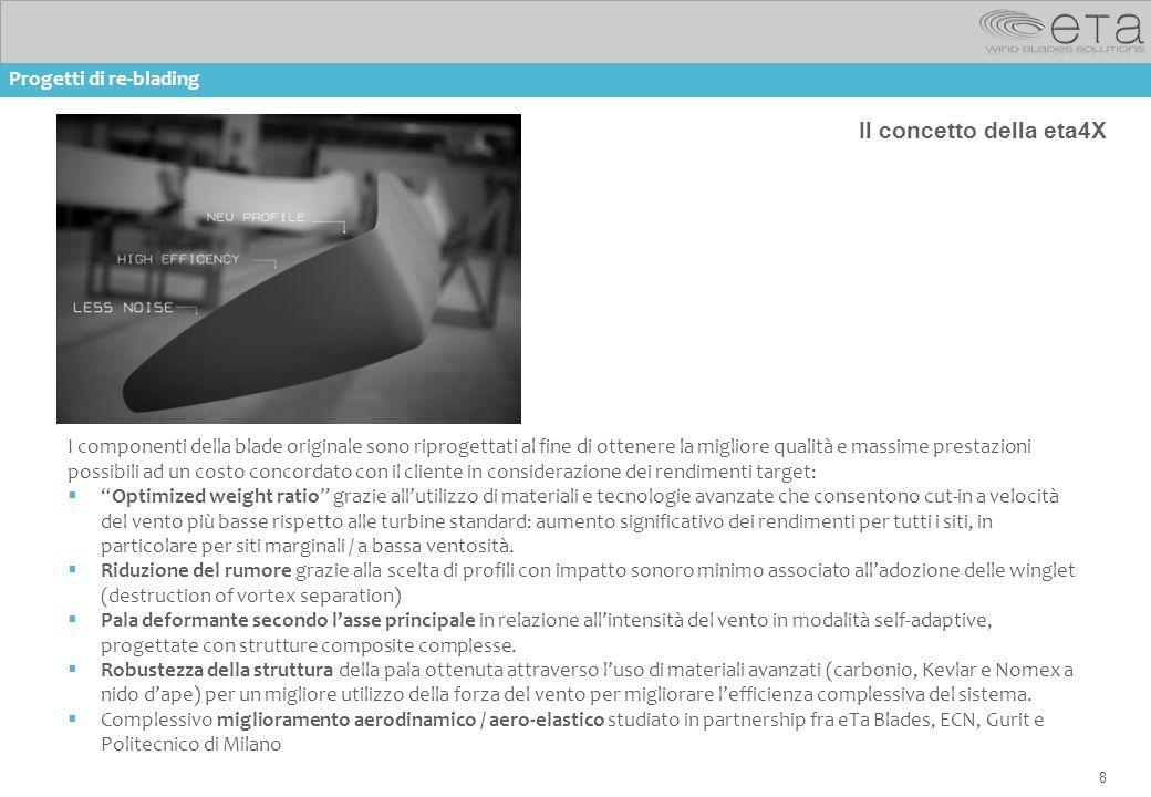 Il concetto della eta4X Progetti di re-blading