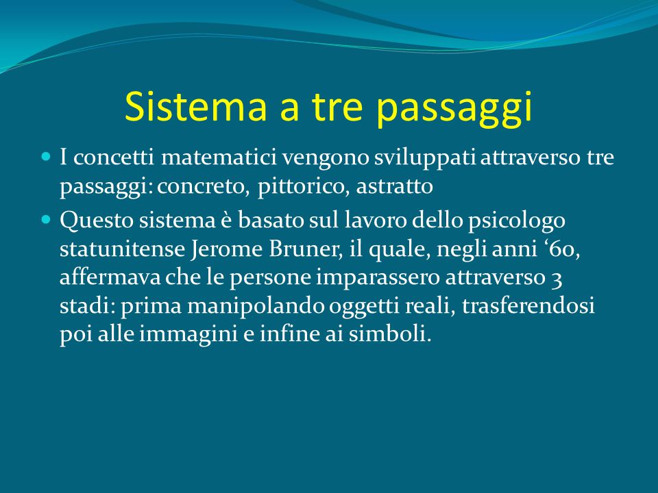 Sistema a tre passaggi I concetti matematici vengono sviluppati attraverso tre passaggi: concreto, pittorico, astratto.
