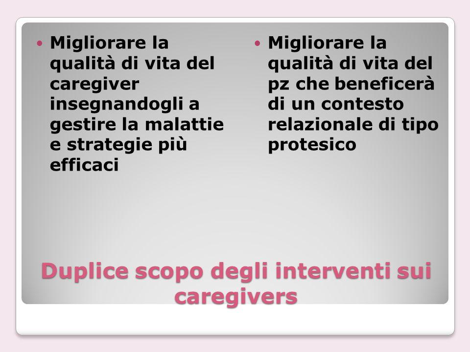 Duplice scopo degli interventi sui caregivers