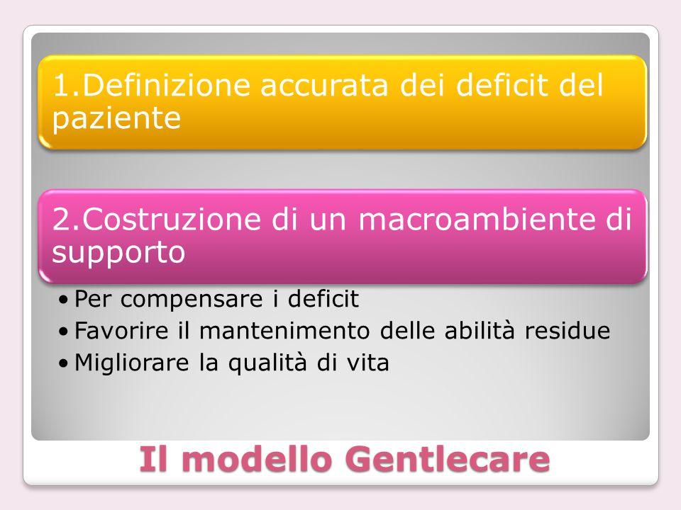 Il modello Gentlecare 1.Definizione accurata dei deficit del paziente