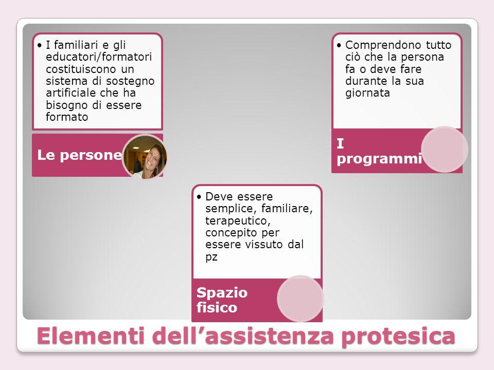 Elementi dell'assistenza protesica