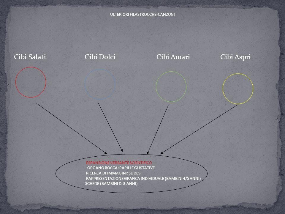 ULTERIORI FILASTROCCHE-CANZONI