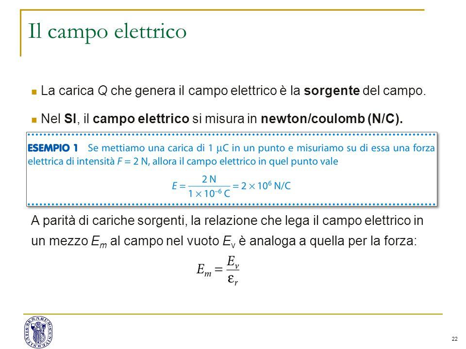 Il campo elettrico La carica Q che genera il campo elettrico è la sorgente del campo. Nel SI, il campo elettrico si misura in newton/coulomb (N/C).