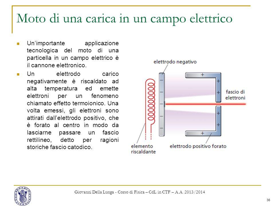 Moto di una carica in un campo elettrico