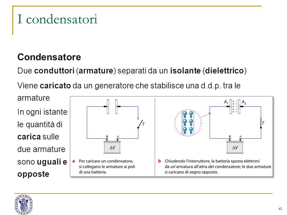 I condensatori Condensatore