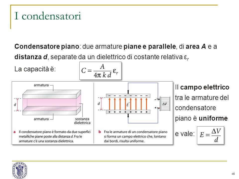 I condensatori Condensatore piano: due armature piane e parallele, di area A e a distanza d, separate da un dielettrico di costante relativa εr.