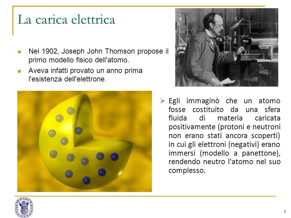 La carica elettrica Nel 1902, Joseph John Thomson propose il primo modello fisico dell atomo.