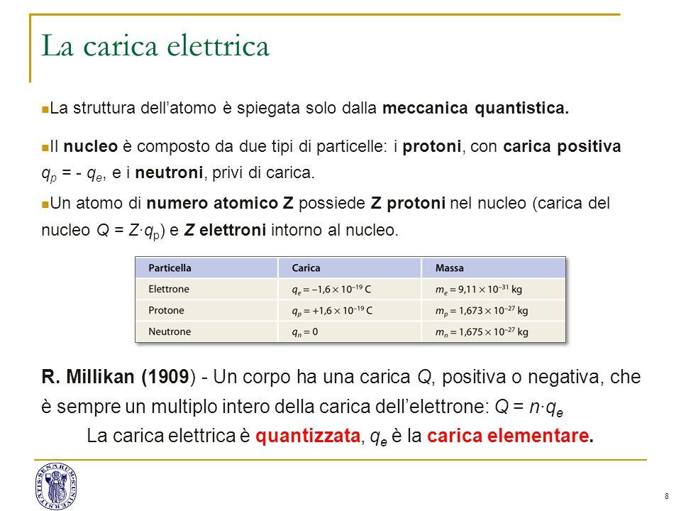 La carica elettrica è quantizzata, qe è la carica elementare.