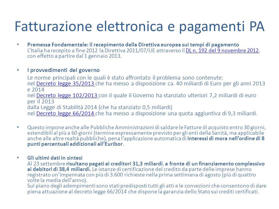 Fatturazione elettronica e pagamenti PA