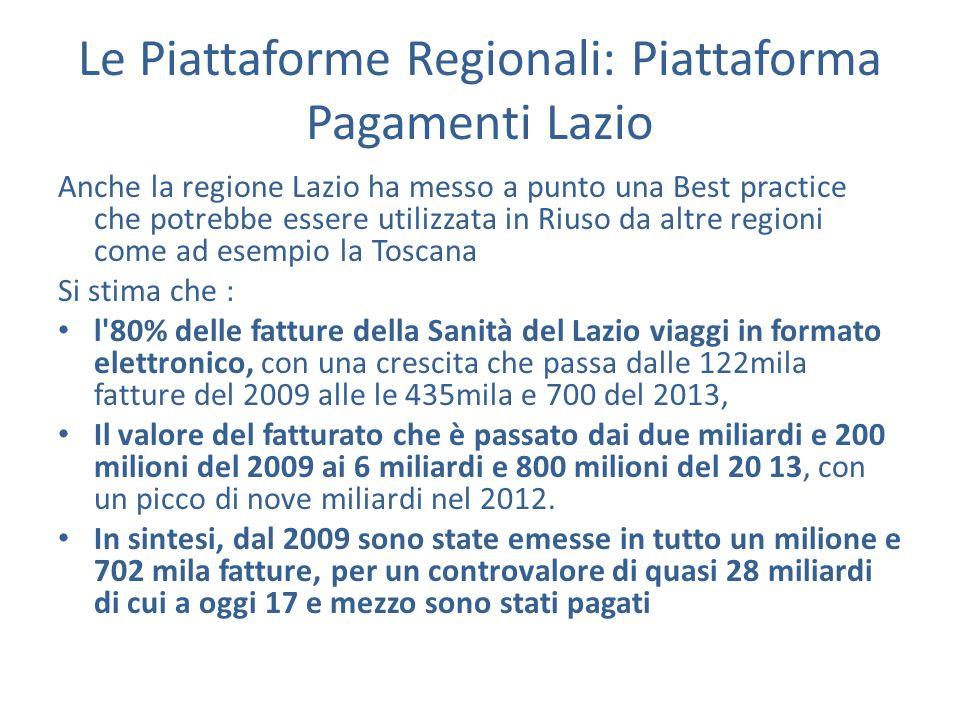 Le Piattaforme Regionali: Piattaforma Pagamenti Lazio